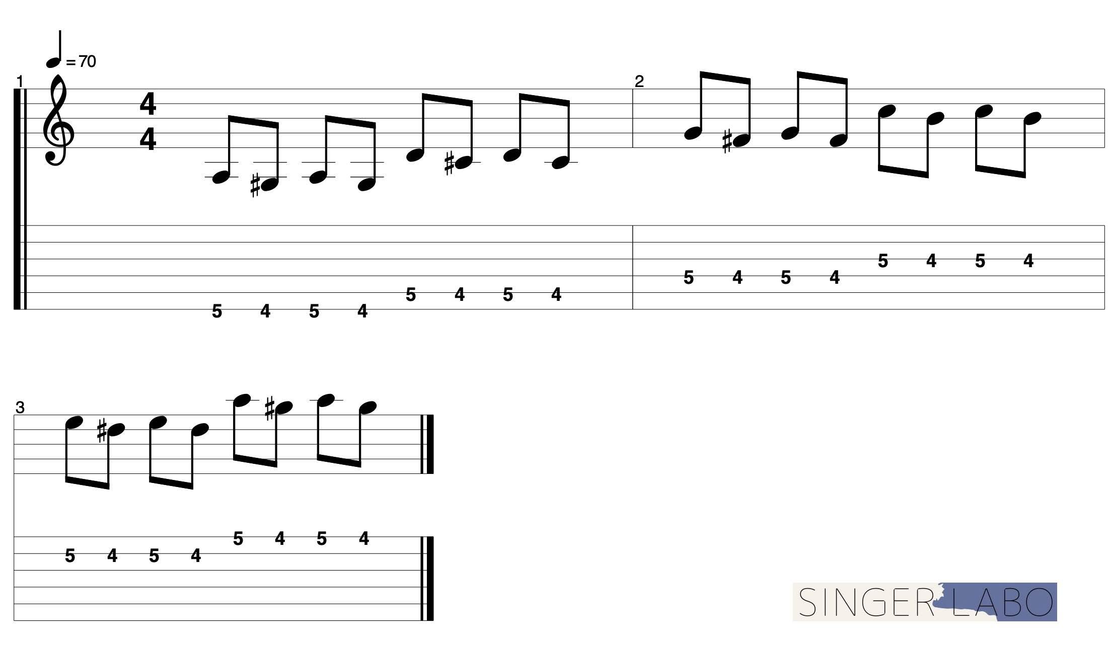 ギターを弾くのに必要な筋肉の鍛え方