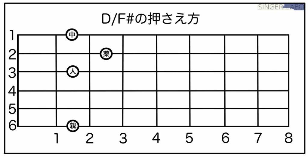 エンドロール: sumika