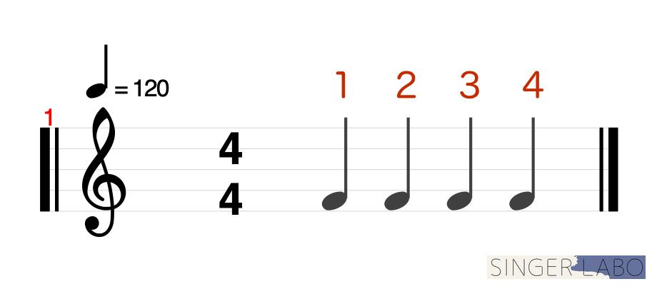 好きな曲の表拍に合わせて手拍子をする